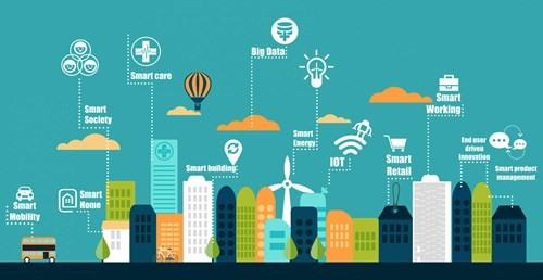 Viettel to help Hưng Yên build smart city