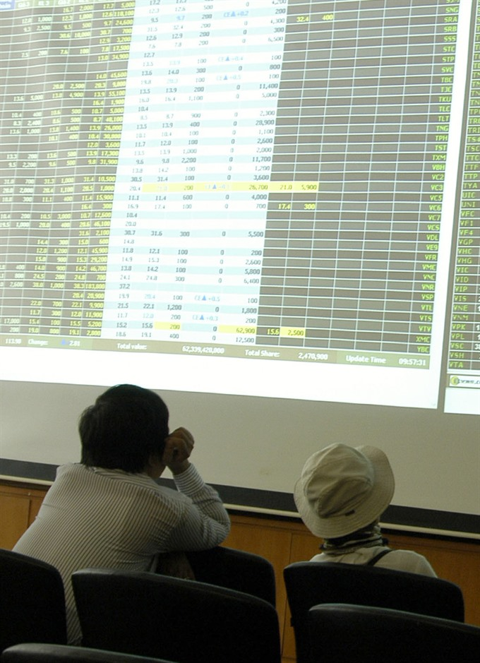 VN-Index hits near decade-high