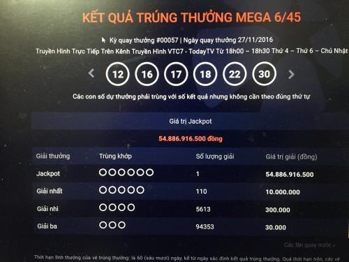 Vietlott announces 5th winner of 2.4m lottery