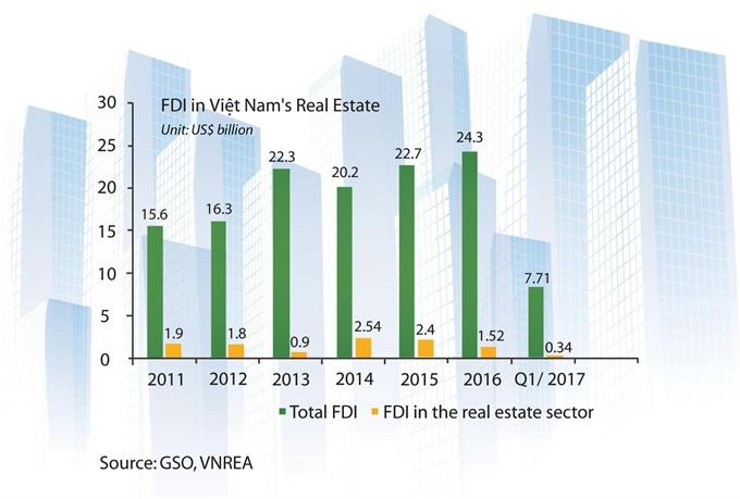 Banks remain main backers of property market