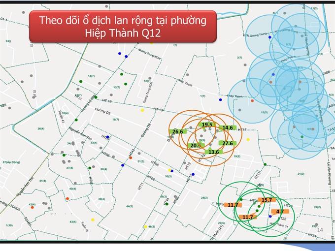 HCM City enhances use of IT disease surveillance