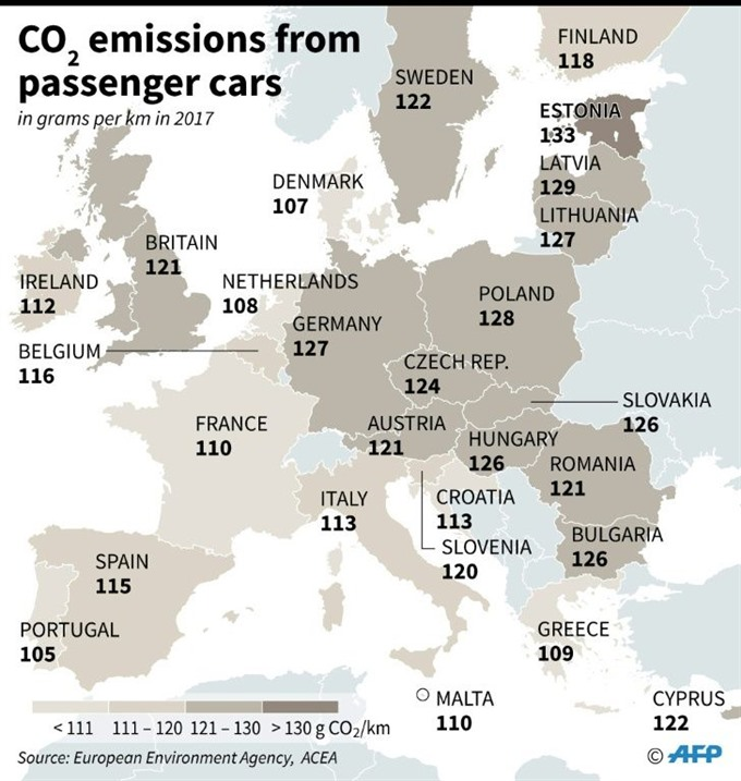 Divided EU ministers agree auto emission curbs