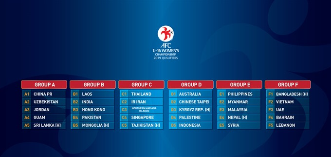 VN in Group F of AFC U16 event