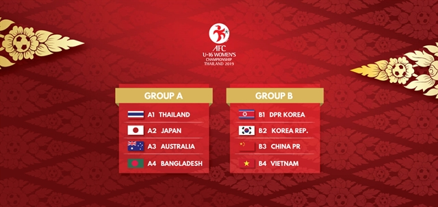 VN in group of death for AFC U16 womens champs