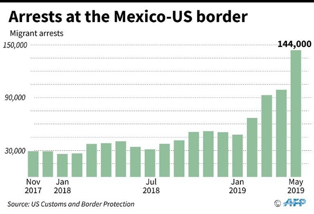 Trump renews Mexico tariff threat amid row over migration deal