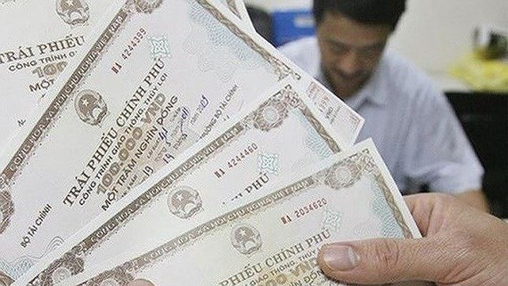 Government bond futures contracts to be launched on July 4