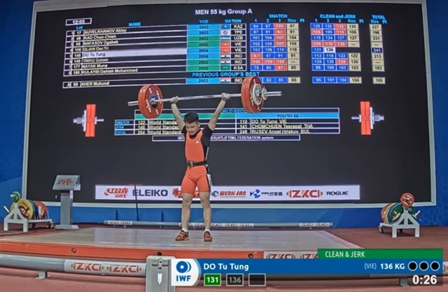 Lifter Tùng wins big sets world record at Asian championships