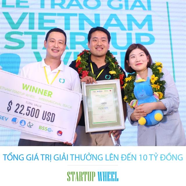 2020 Startup Wheel contest begins