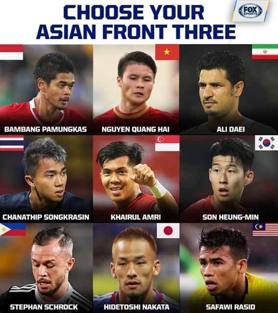 Hải in Fox Sports poll for Asian Front Three