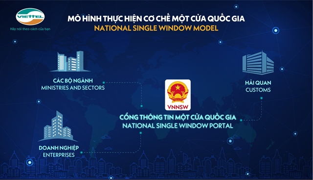 National Single Window system honoured at Sao Khuê Awards 2020