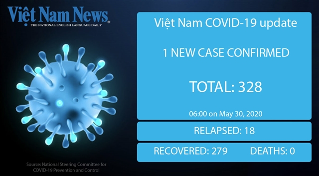One new COVID-19 case reported on Saturday morning