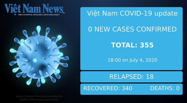 VN's COVID-19 update on Saturday evening
