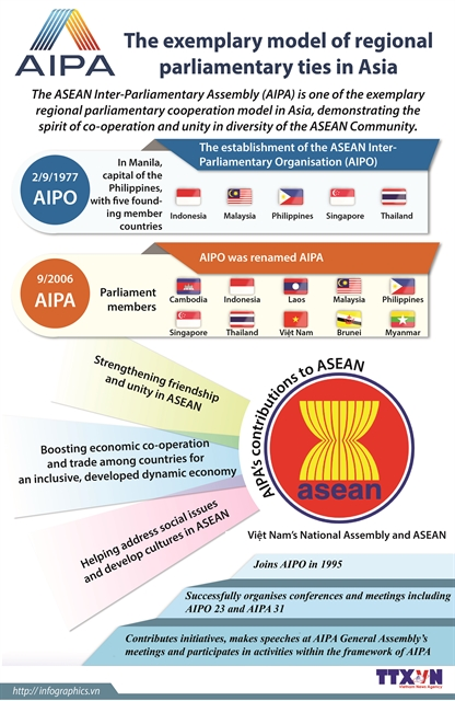 ASEAN Inter-Parliamentary Assembly an open effective forum for regional cooperation: top legislator