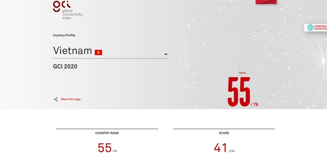 Việt Nam ranks 55th in digital transformation
