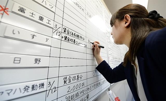 Japanese businesses seek large numbers of Japanese-speaking workers