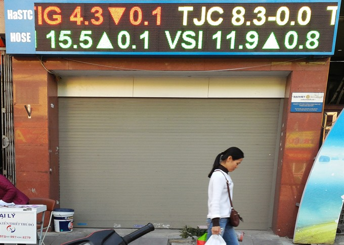 Oil foreign selling keep stocks volatile