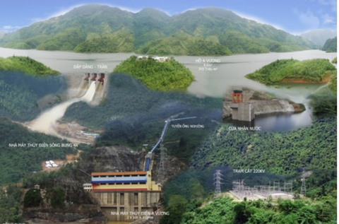 Five firms to sell stake in A Vương Hydropower