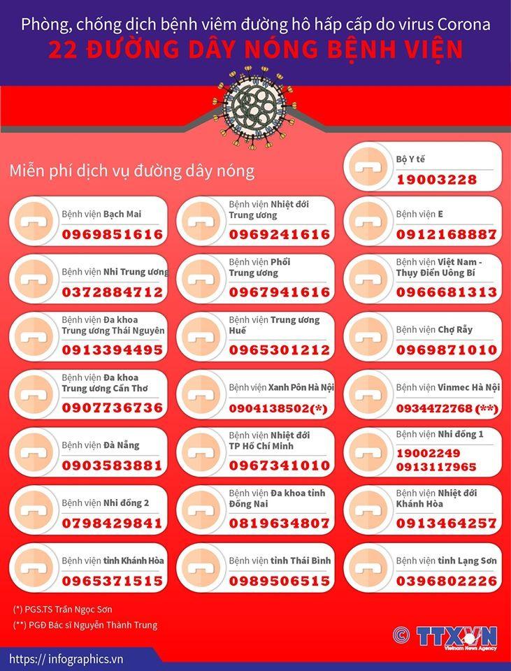 MoH virus hotline open for questions
