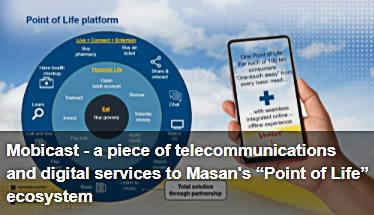 https://vietnamnews.vn/pr/brand-info/1036219/entering-into-telecommunications-and-digital-services-play-what-competitive-edge-does-masan-offer.html