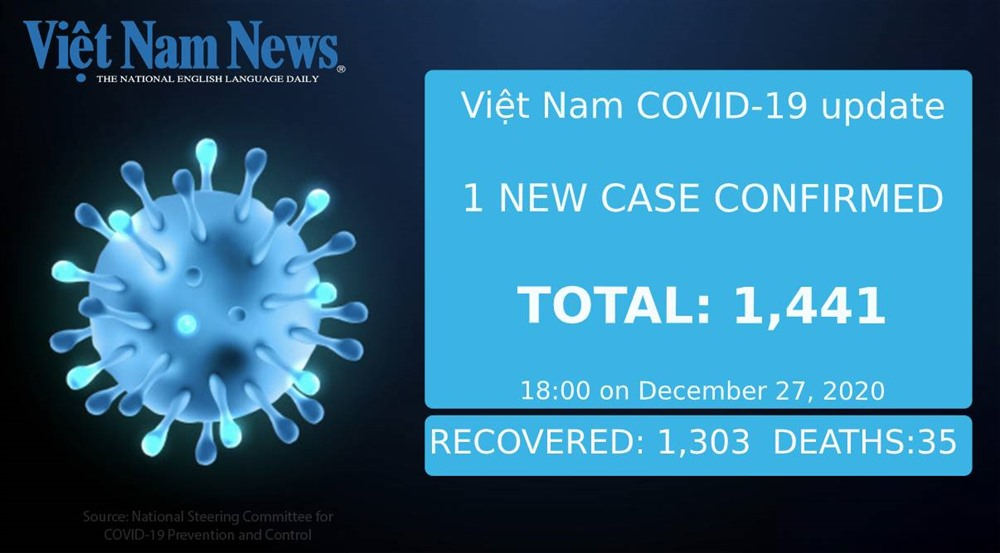 One new imported COVID-19 case confirmed on Sunday