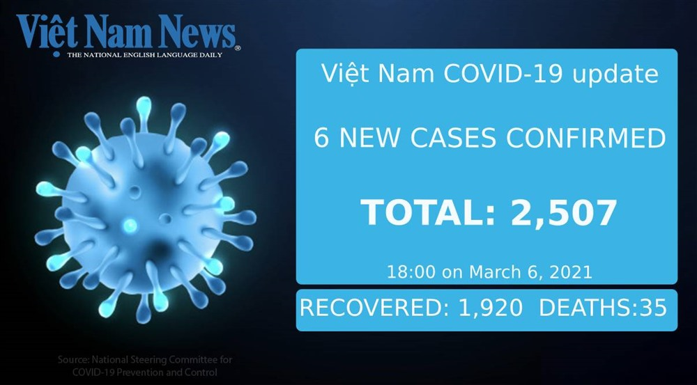 Six new COVID-19 cases reported on Saturday evening
