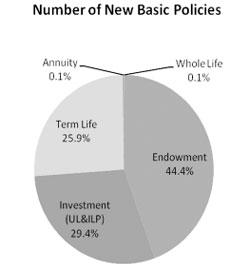 Industry insider assesses insurance market