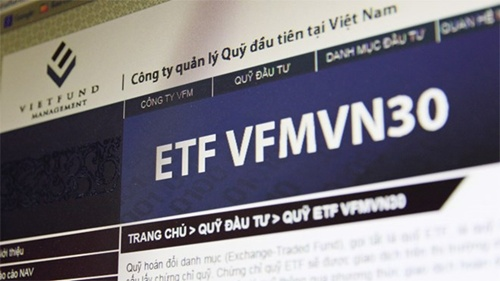 Exchange-traded fund listed in HCMC